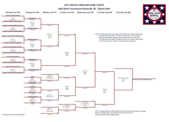 State Tournament Brackets through July 16 – Hartsville